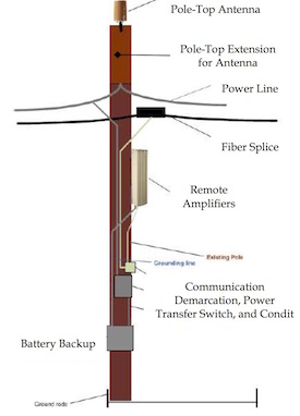 pole_top_diagram mobile carriers get fixed terms for utility pole access in california